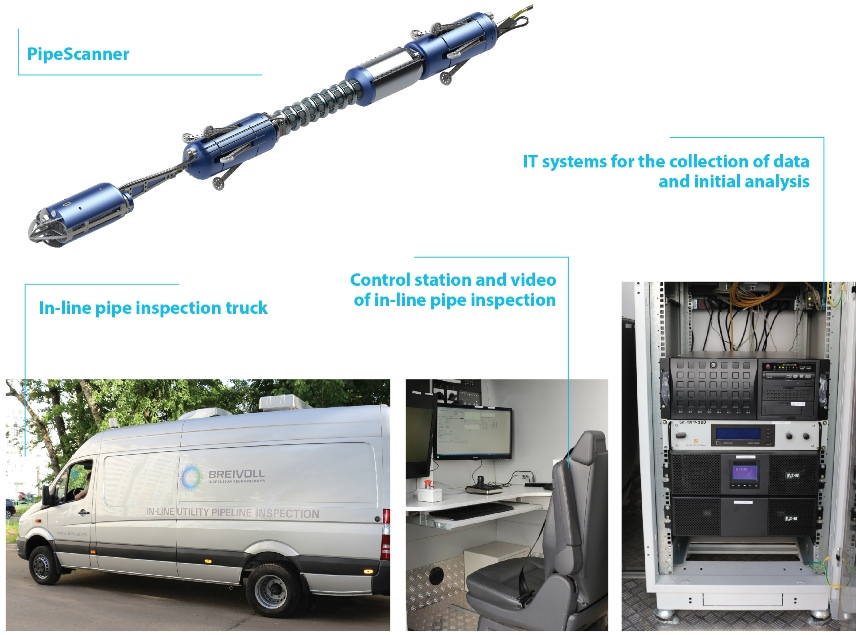 In-line pipe inspection truck